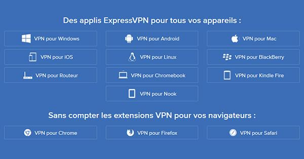 Applications ExpressVPN