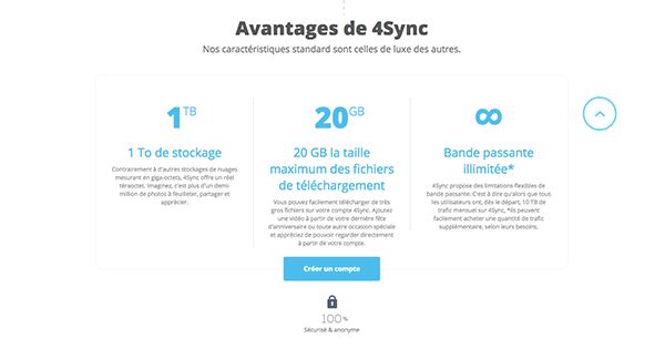 4Sync avis